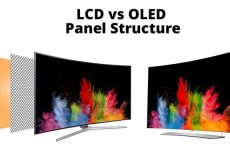 compare and review lcd led and oled display panels